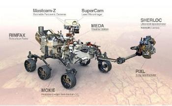 Moxtek in Space Again — Mars Perseverance Rover 2020
