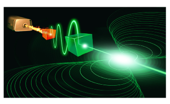 New Quantum Technologies Could Help Make Laser Coherence Vastly Larger