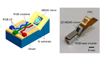 New Miniature Laser-Based Device to Project Color HD Video on the Retina