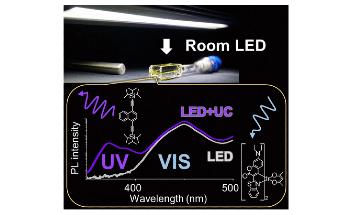 New Chromophores Emit Light in UV Region when Excited with Visible Light