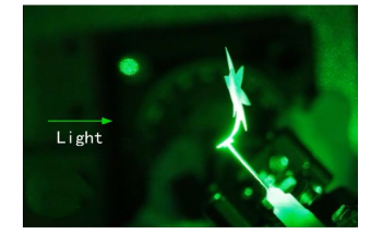 New Light-Activated Composite Devices Without Wires or Energy Sources