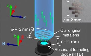 Ultra-Short Collimating Metalens Could Promote Wireless Communications