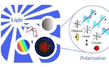 Unique Properties of Polarization for Use in Biomedical and Clinical Applications
