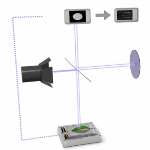 Demonstration of Interferometry and Optical Coherence Tomography